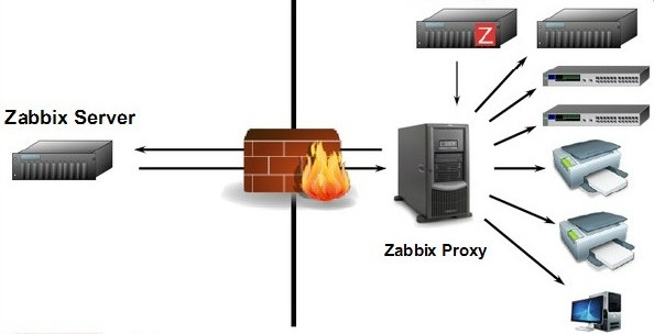 proxy-firewall